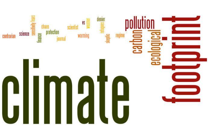 climate-footprint-wordle