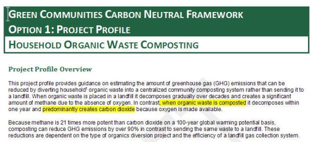 household-organic-waste-composting