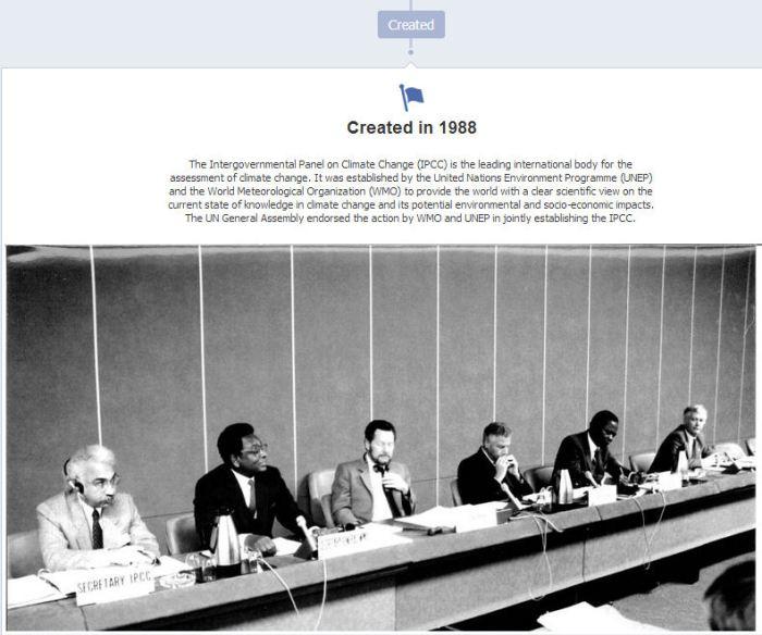 IPCC-FB-Created-1988