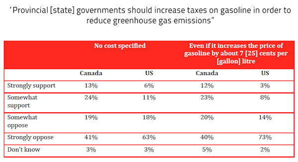 canada2020-tax-on-gas