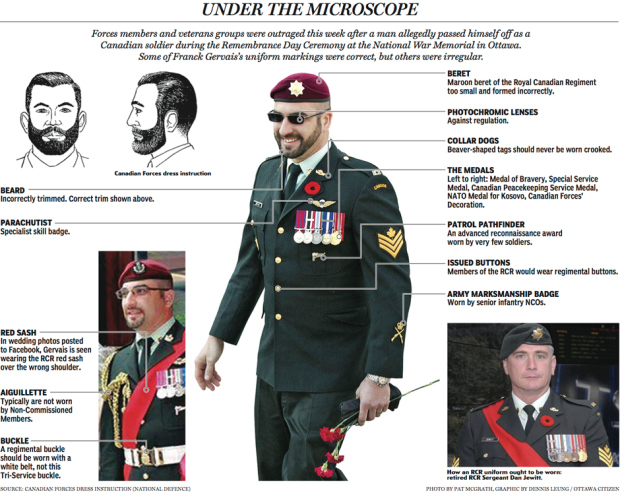 Courtesy of National Post: (See: http://news.nationalpost.com/2014/11/13/fake-canadian-soldier-goes-into-hiding-after-storm-of-public-outrage/ )